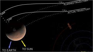 MarsOrbiterDiagram-Large-625x349